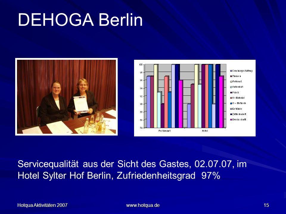 Hotqua Aktivitäten 2007 www.hotqua.de 15 DEHOGA Berlin Servicequalität aus der Sicht des Gastes, 02.07.07, im Hotel Sylter Hof Berlin, Zufriedenheitsgrad 97%