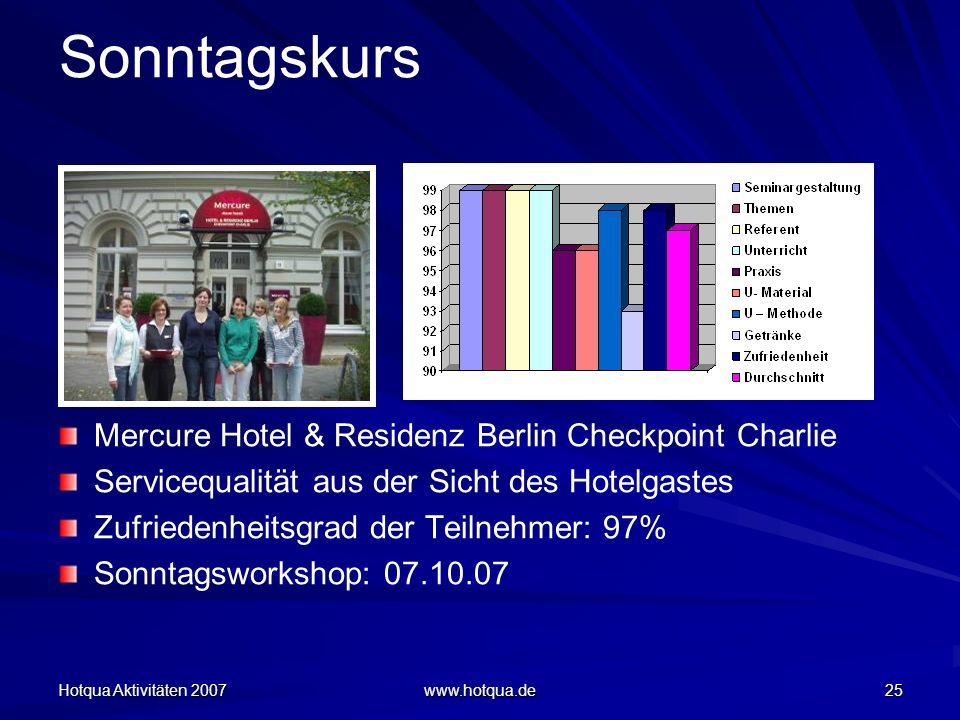 Hotqua Aktivitäten 2007 www.hotqua.de 25 Sonntagskurs Mercure Hotel & Residenz Berlin Checkpoint Charlie Servicequalität aus der Sicht des Hotelgastes Zufriedenheitsgrad der Teilnehmer: 97% Sonntagsworkshop: 07.10.07