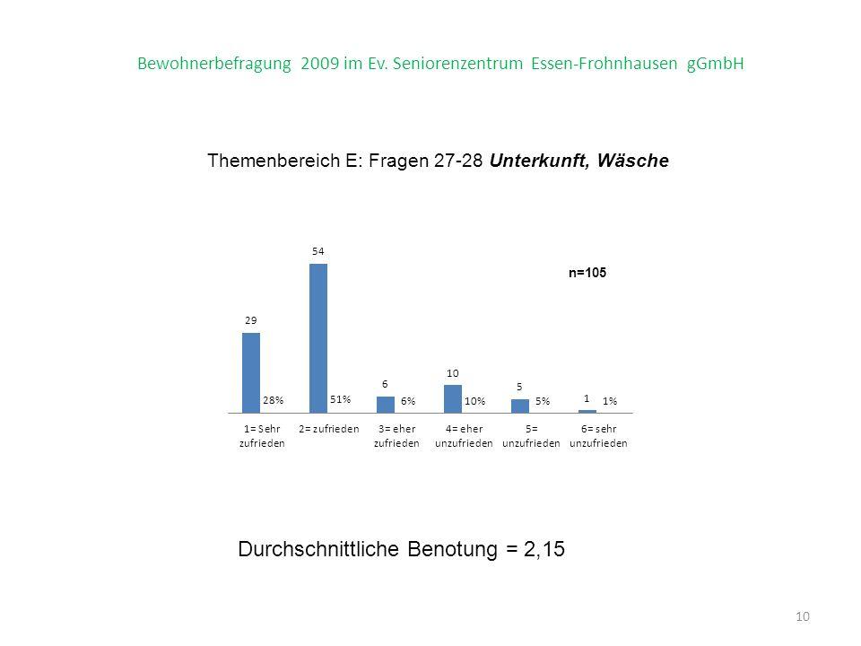 Themenbereich E: Fragen 27-28 Unterkunft, Wäsche 10 Bewohnerbefragung 2009 im Ev.