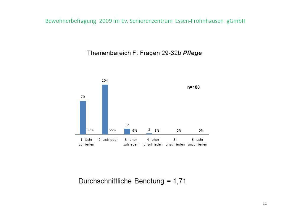 Themenbereich F: Fragen 29-32b Pflege 11 Bewohnerbefragung 2009 im Ev.