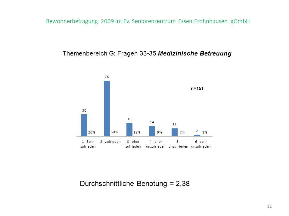Themenbereich G: Fragen 33-35 Medizinische Betreuung 12 Bewohnerbefragung 2009 im Ev.