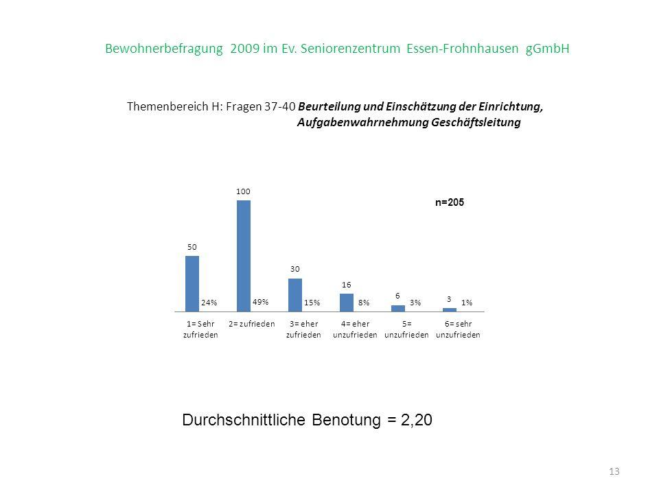Themenbereich H: Fragen 37-40 Beurteilung und Einschätzung der Einrichtung, Aufgabenwahrnehmung Geschäftsleitung 13 Bewohnerbefragung 2009 im Ev.