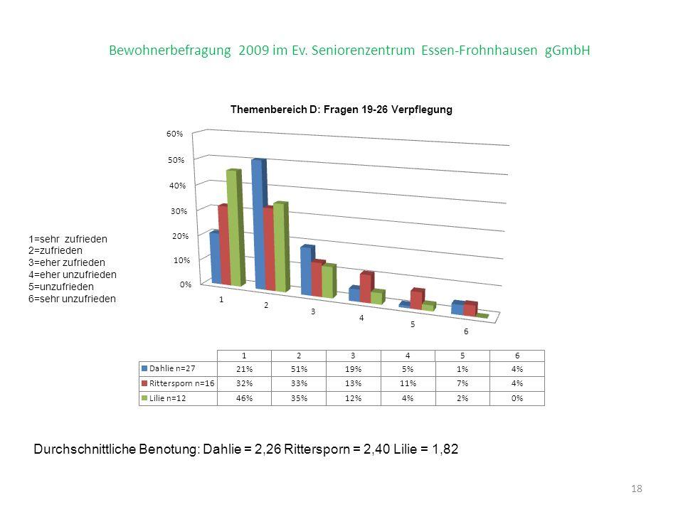 18 Bewohnerbefragung 2009 im Ev.