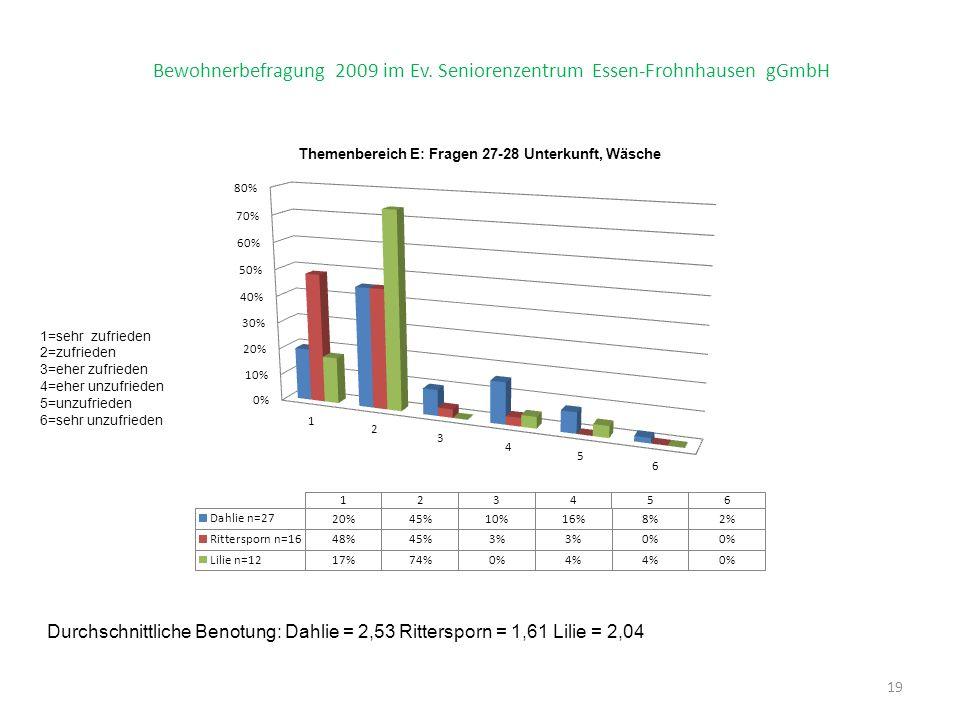 19 Bewohnerbefragung 2009 im Ev.