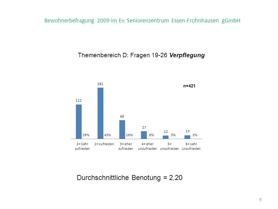 Themenbereich D: Fragen 19-26 Verpflegung 9 Bewohnerbefragung 2009 im Ev.