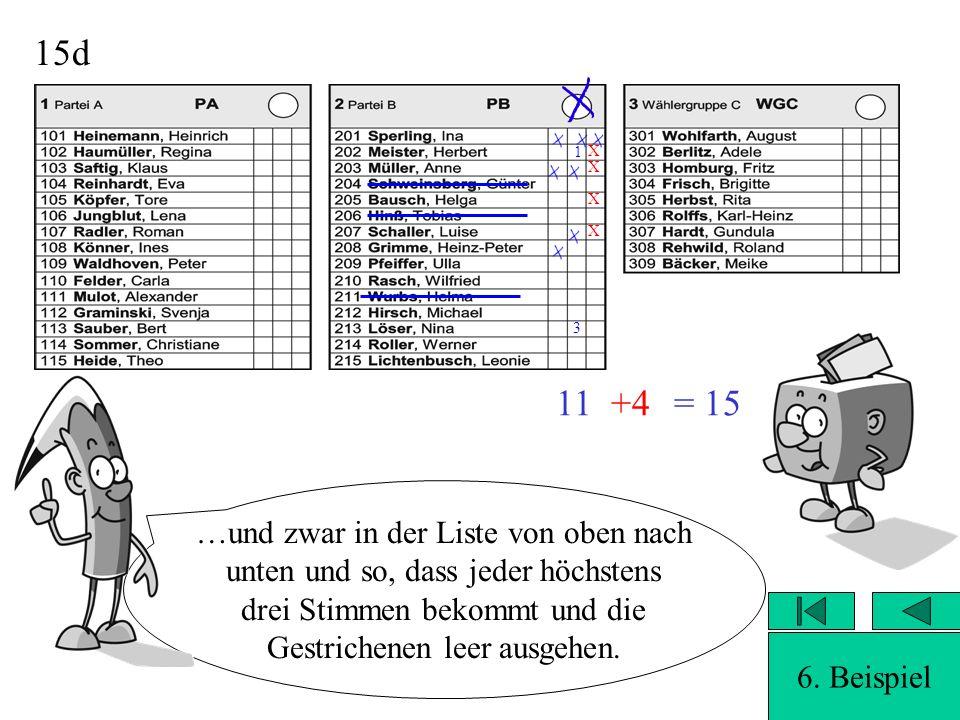 15d X X X X = 15+411 1 3 …und zwar in der Liste von oben nach unten und so, dass jeder höchstens drei Stimmen bekommt und die Gestrichenen leer ausgehen.