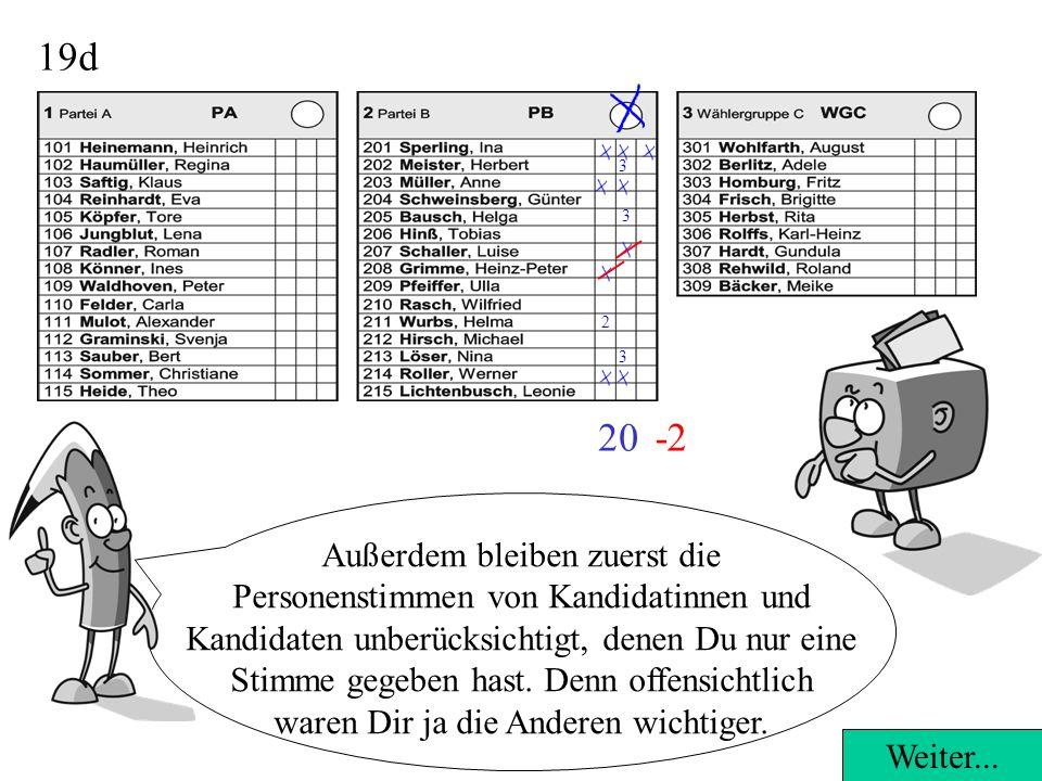 19c Bei Deinem Beispiel können einige der Personenstimmen nicht berücksichtigt werden, weil nur 15 erlaubt sind. Nicht berücksichtigt werden zuerst di