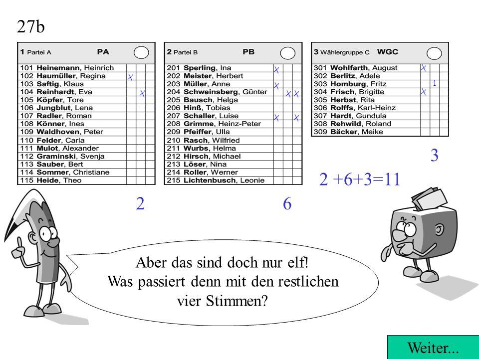27a 2 +6+3=11 3 Das ist ja einfach: Alle Bewerberinnen und Bewerber bekommen ihre Personenstimmen. 26 Weiter... 1