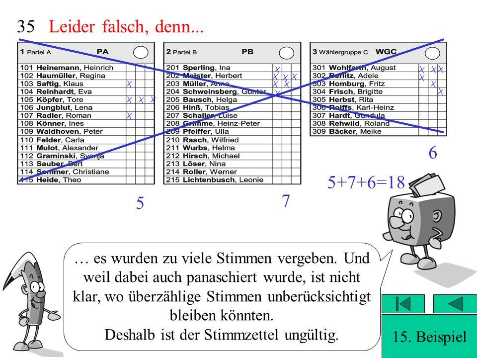 34Völlig richtig, denn... 5 7 5+7+6=18 6 15. Beispiel … es wurden zu viele Stimmen vergeben. Und weil dabei auch panaschiert wurde, ist nicht klar, wo