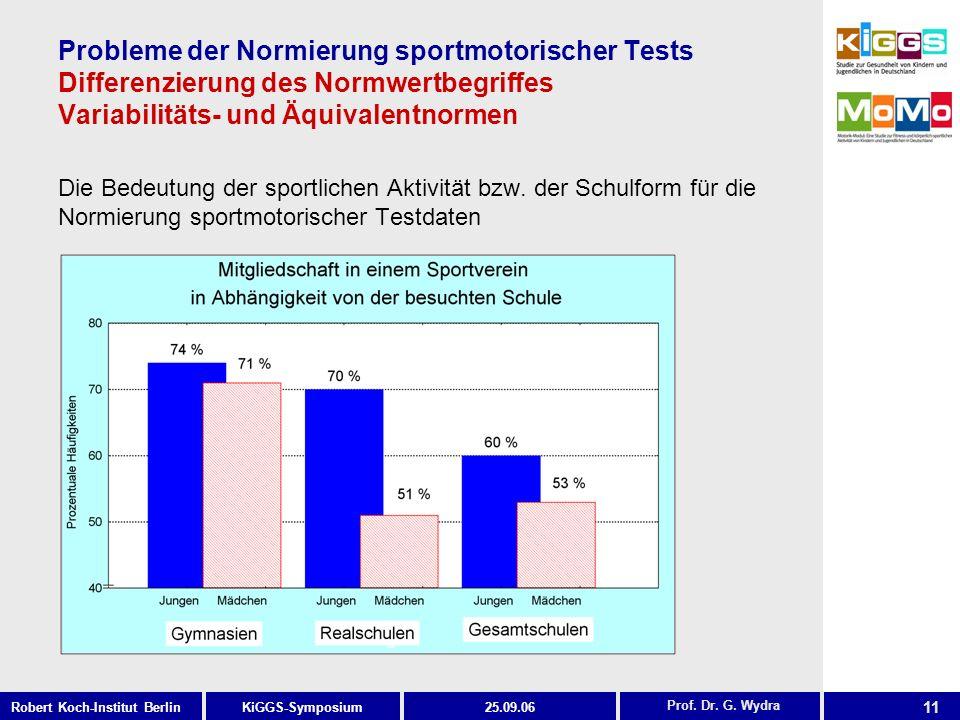 11 KiGGS-SymposiumRobert Koch-Institut Berlin25.09.06 Probleme der Normierung sportmotorischer Tests Differenzierung des Normwertbegriffes Variabilitäts- und Äquivalentnormen Die Bedeutung der sportlichen Aktivität bzw.