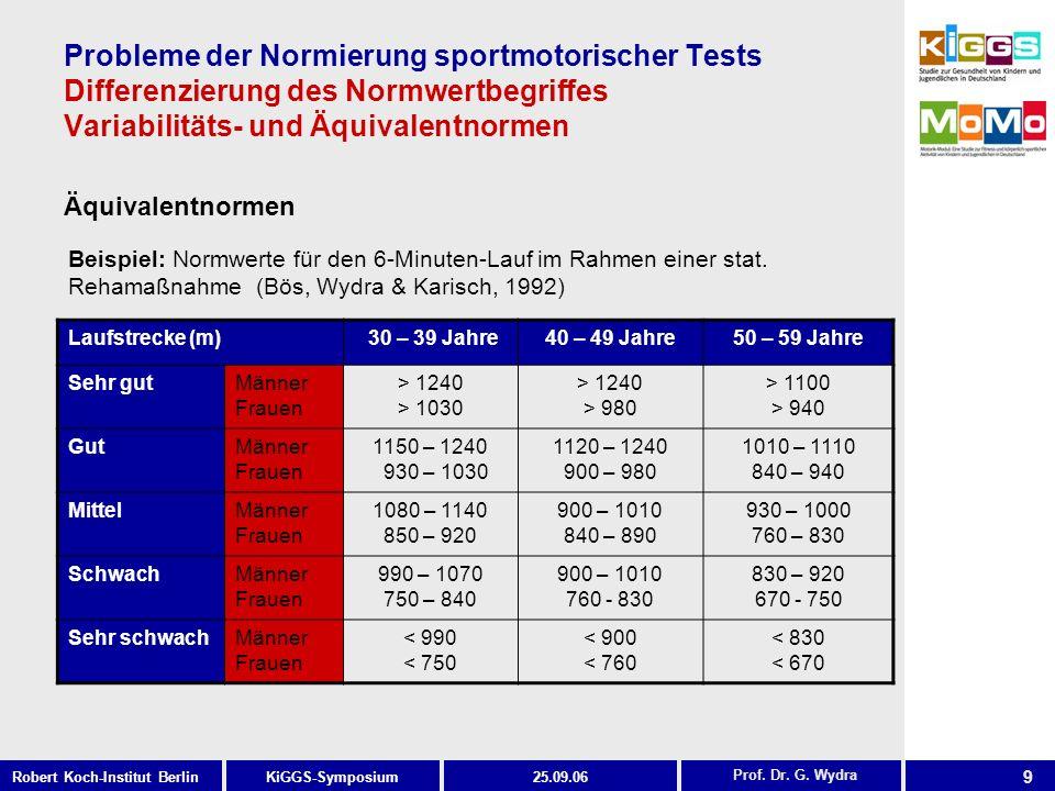 9 KiGGS-SymposiumRobert Koch-Institut Berlin25.09.06 Probleme der Normierung sportmotorischer Tests Differenzierung des Normwertbegriffes Variabilitäts- und Äquivalentnormen Äquivalentnormen Prof.