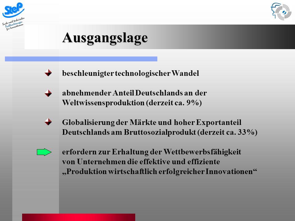 Ausgangslage beschleunigter technologischer Wandel abnehmender Anteil Deutschlands an der Weltwissensproduktion (derzeit ca.