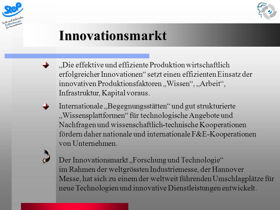 Innovationsmarkt Die effektive und effiziente Produktion wirtschaftlich erfolgreicher Innovationen setzt einen effizienten Einsatz der innovativen Produktionsfaktoren Wissen, Arbeit, Infrastruktur, Kapital voraus.