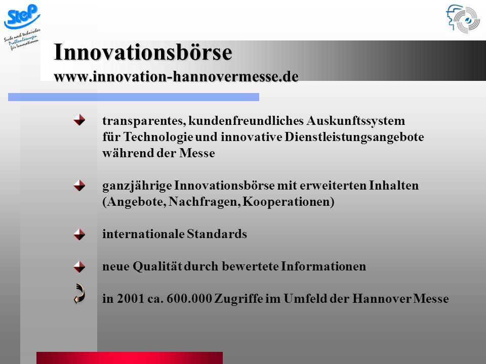 Innovationsbörse www.innovation-hannovermesse.de transparentes, kundenfreundliches Auskunftssystem für Technologie und innovative Dienstleistungsangebote während der Messe ganzjährige Innovationsbörse mit erweiterten Inhalten (Angebote, Nachfragen, Kooperationen) internationale Standards neue Qualität durch bewertete Informationen in 2001 ca.