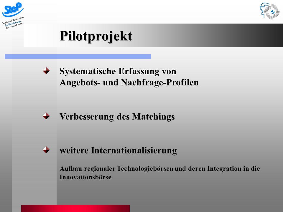 Pilotprojekt Systematische Erfassung von Angebots- und Nachfrage-Profilen Verbesserung des Matchings weitere Internationalisierung Aufbau regionaler Technologiebörsen und deren Integration in die Innovationsbörse