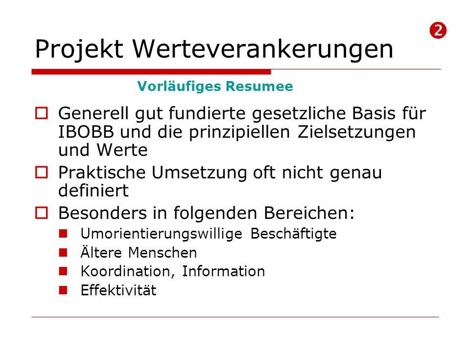 Projekt Werteverankerungen Generell gut fundierte gesetzliche Basis für IBOBB und die prinzipiellen Zielsetzungen und Werte Praktische Umsetzung oft nicht genau definiert Besonders in folgenden Bereichen: Umorientierungswillige Beschäftigte Ältere Menschen Koordination, Information Effektivität Vorläufiges Resumee