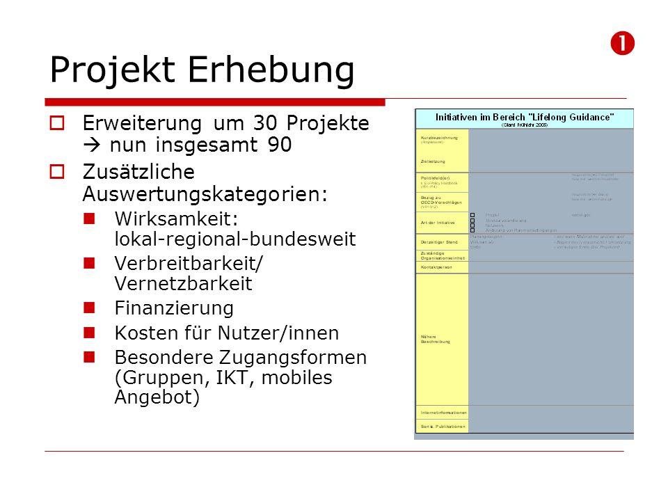 Projekt Erhebung Erweiterung um 30 Projekte nun insgesamt 90 Zusätzliche Auswertungskategorien: Wirksamkeit: lokal-regional-bundesweit Verbreitbarkeit/ Vernetzbarkeit Finanzierung Kosten für Nutzer/innen Besondere Zugangsformen (Gruppen, IKT, mobiles Angebot)