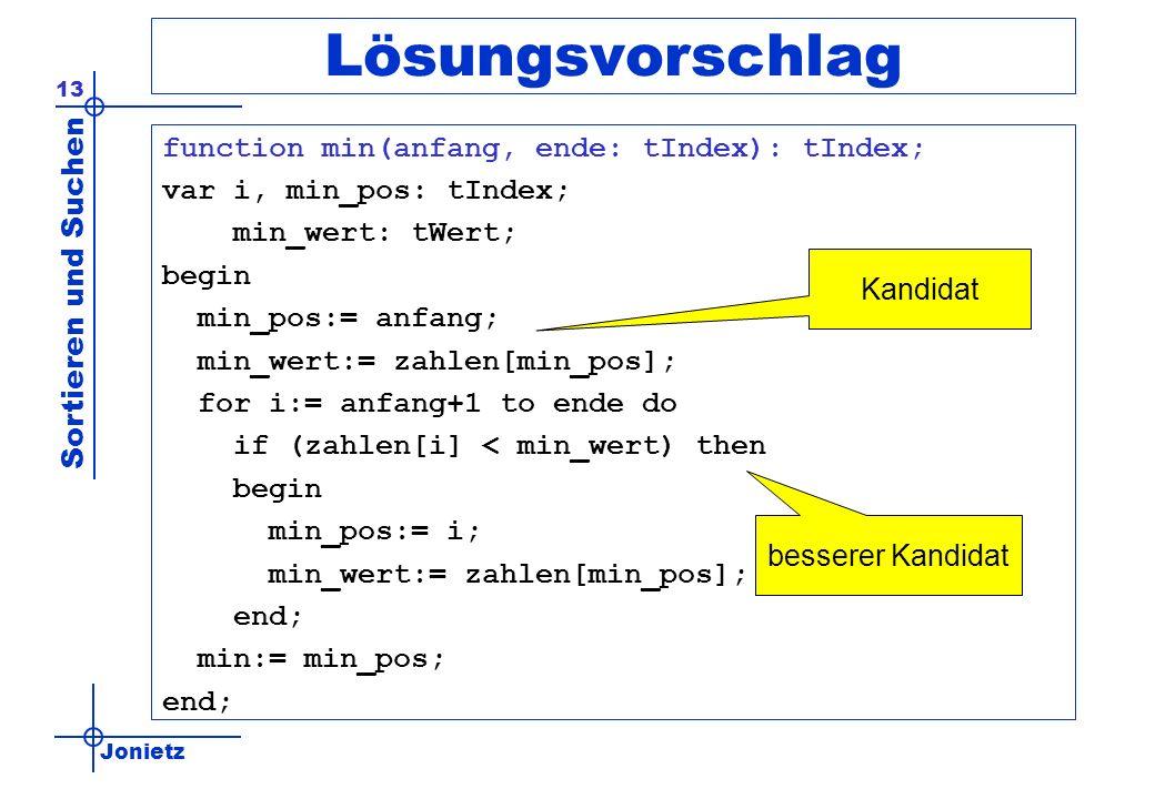 Jonietz Sortieren und Suchen 13 Lösungsvorschlag function min(anfang, ende: tIndex): tIndex; var i, min_pos: tIndex; min_wert: tWert; begin min_pos:=