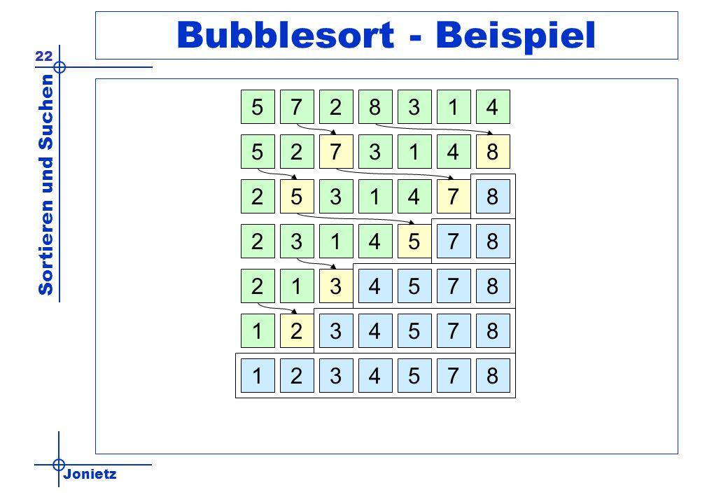 Jonietz Sortieren und Suchen 22 Bubblesort - Beispiel 5728314 5728314 5728314 5728314 5728314 5728314 5728314