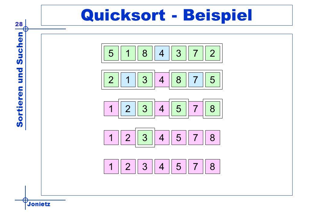 Jonietz Sortieren und Suchen 28 Quicksort - Beispiel 5728314 5728314 5728314 5728314 5728314