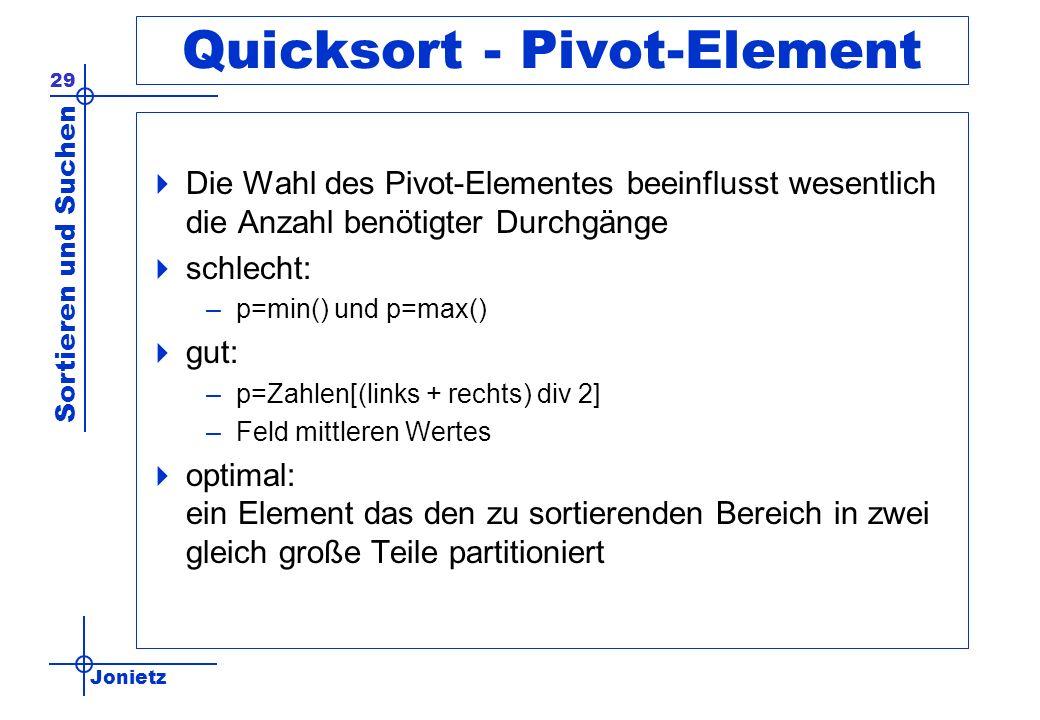 Jonietz Sortieren und Suchen 29 Quicksort - Pivot-Element Die Wahl des Pivot-Elementes beeinflusst wesentlich die Anzahl benötigter Durchgänge schlech
