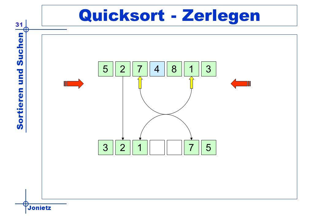 Jonietz Sortieren und Suchen 31 Quicksort - Zerlegen 5728314 57231