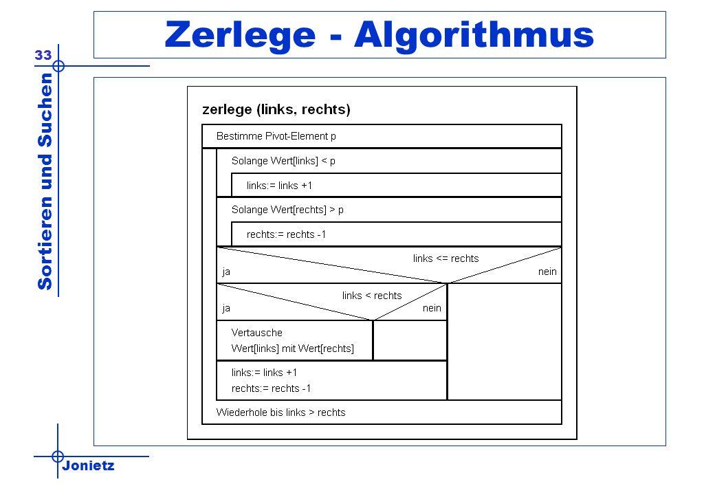 Jonietz Sortieren und Suchen 33 Zerlege - Algorithmus