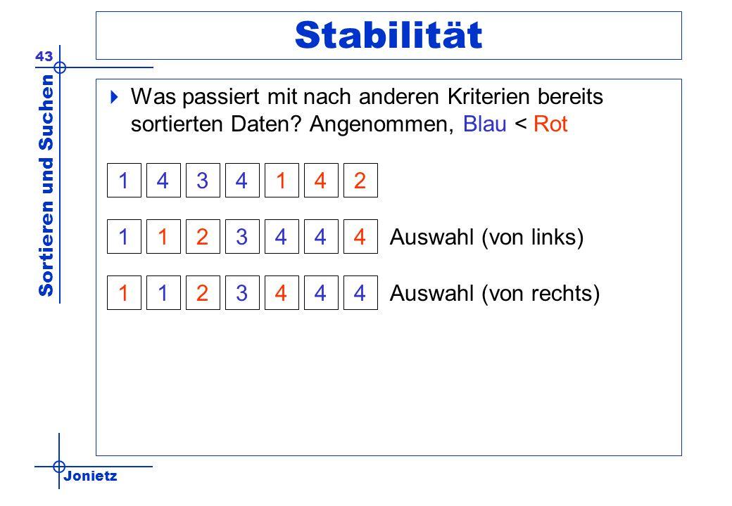 Jonietz Sortieren und Suchen 43 Stabilität Was passiert mit nach anderen Kriterien bereits sortierten Daten? Angenommen, Blau < Rot 4412314 4412314 Au