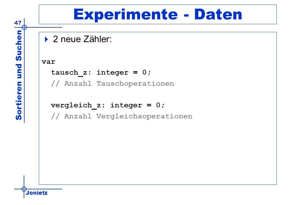 Jonietz Sortieren und Suchen 47 Experimente - Daten 2 neue Zähler: var tausch_z: integer = 0; // Anzahl Tauschoperationen vergleich_z: integer = 0; //