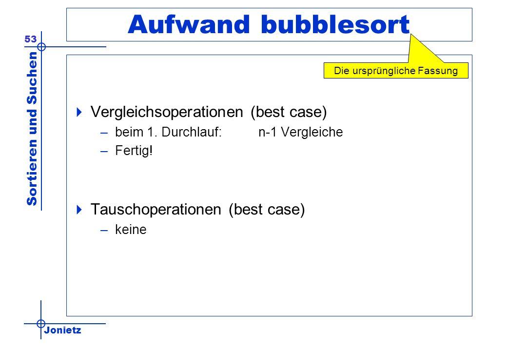 Jonietz Sortieren und Suchen 53 Aufwand bubblesort Vergleichsoperationen (best case) –beim 1. Durchlauf:n-1 Vergleiche –Fertig! Tauschoperationen (bes