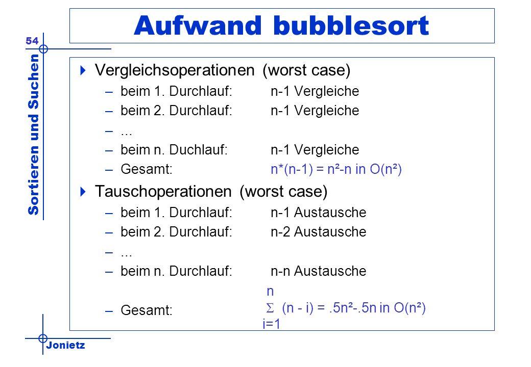 Jonietz Sortieren und Suchen 54 Aufwand bubblesort Vergleichsoperationen (worst case) –beim 1. Durchlauf:n-1 Vergleiche –beim 2. Durchlauf:n-1 Verglei