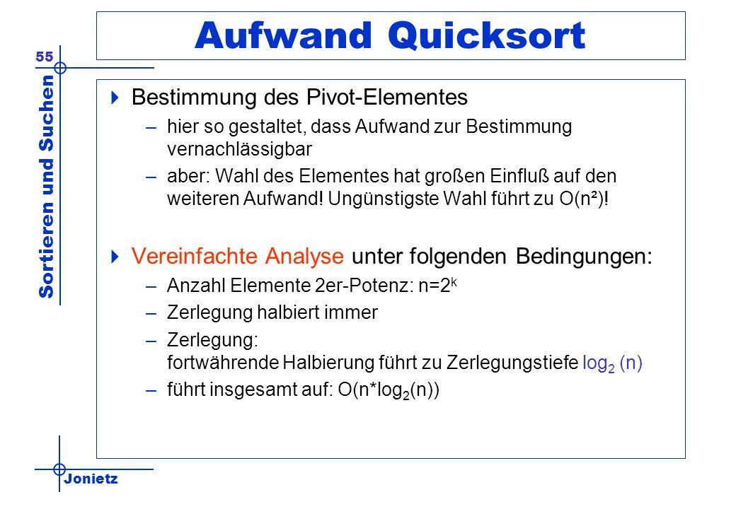 Jonietz Sortieren und Suchen 55 Aufwand Quicksort Bestimmung des Pivot-Elementes –hier so gestaltet, dass Aufwand zur Bestimmung vernachlässigbar –abe