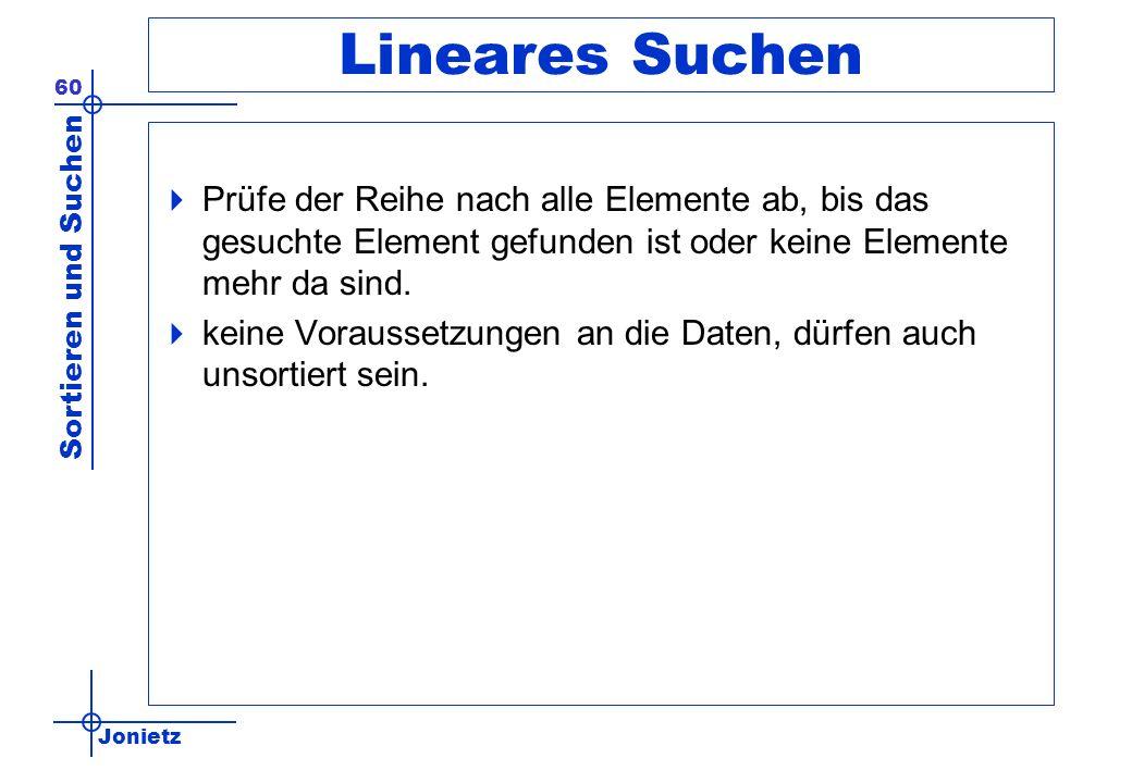 Jonietz Sortieren und Suchen 60 Lineares Suchen Prüfe der Reihe nach alle Elemente ab, bis das gesuchte Element gefunden ist oder keine Elemente mehr