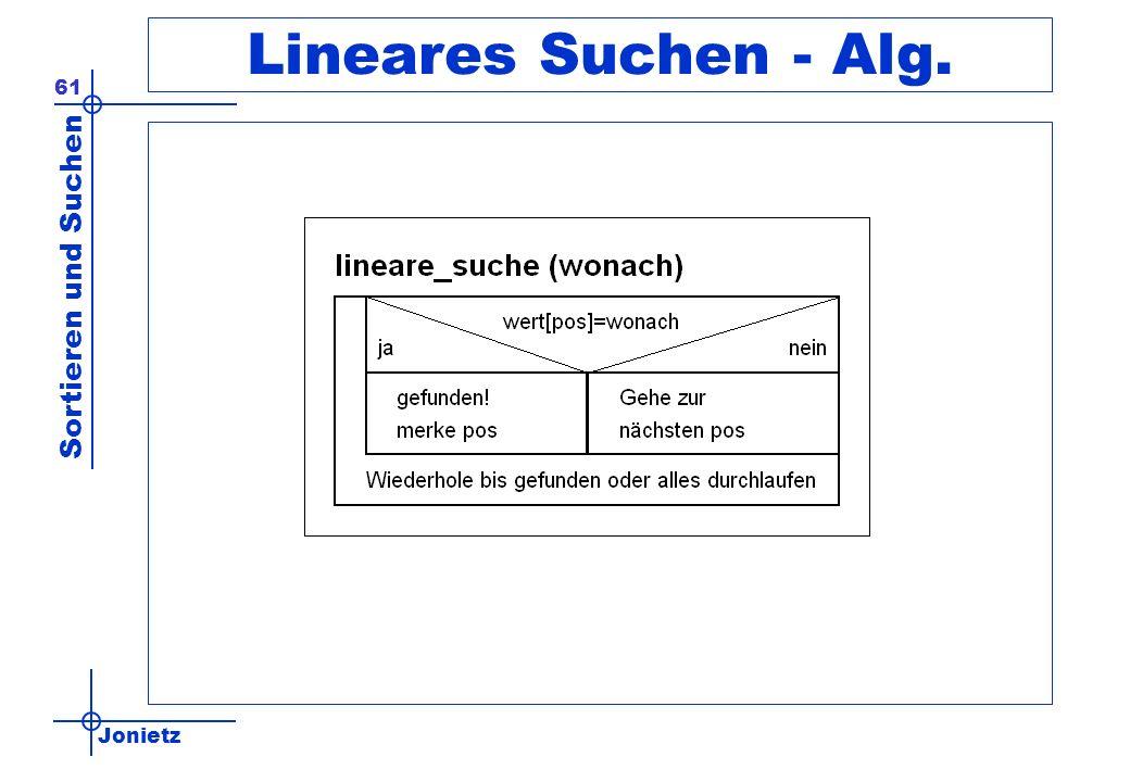 Jonietz Sortieren und Suchen 61 Lineares Suchen - Alg.