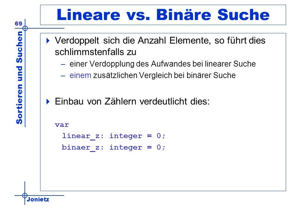 Jonietz Sortieren und Suchen 69 Lineare vs. Binäre Suche Verdoppelt sich die Anzahl Elemente, so führt dies schlimmstenfalls zu –einer Verdopplung des