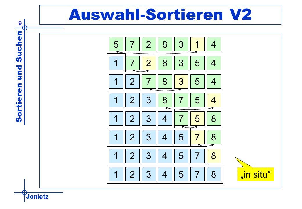 Jonietz Sortieren und Suchen 50 Lösung (exemplarisch) procedure tausche(var x, y: tWert); var hilf: tWert; begin hilf:= x; x:= y; y:= hilf; tausch_z:= tausch_z +1; end;