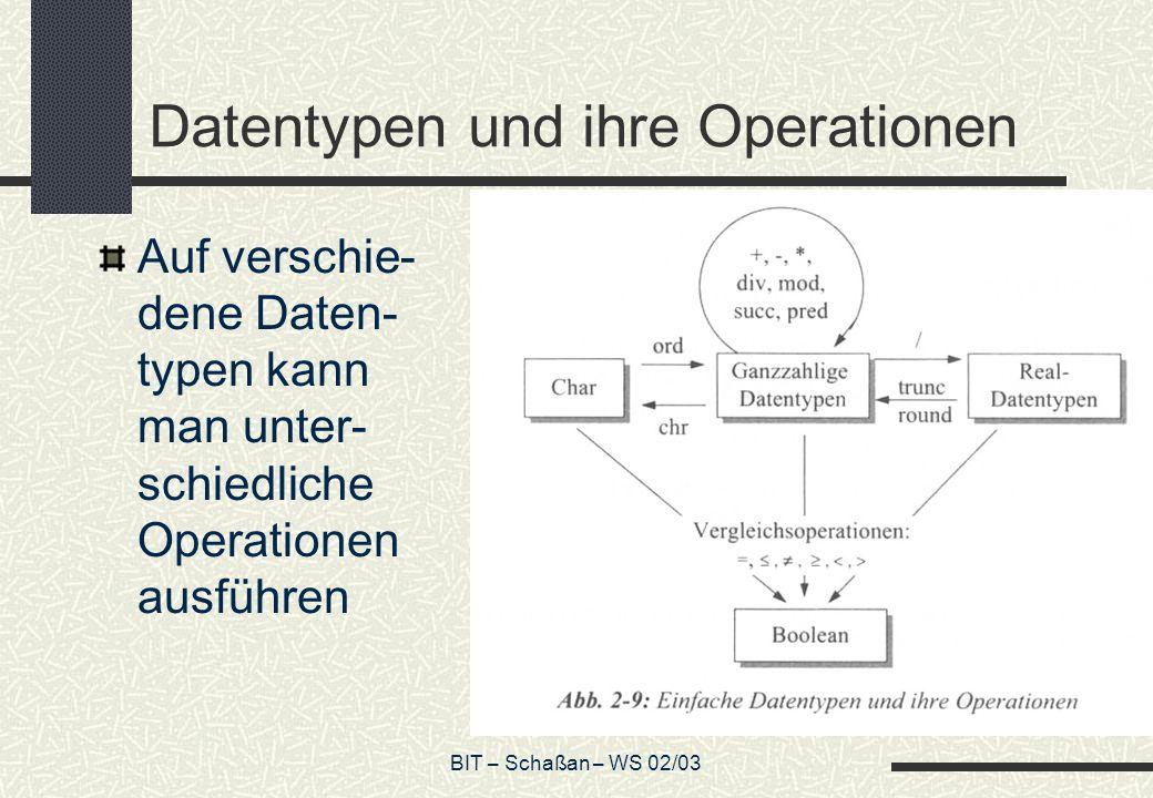 BIT – Schaßan – WS 02/03 Datentypen und ihre Operationen Auf verschie- dene Daten- typen kann man unter- schiedliche Operationen ausführen