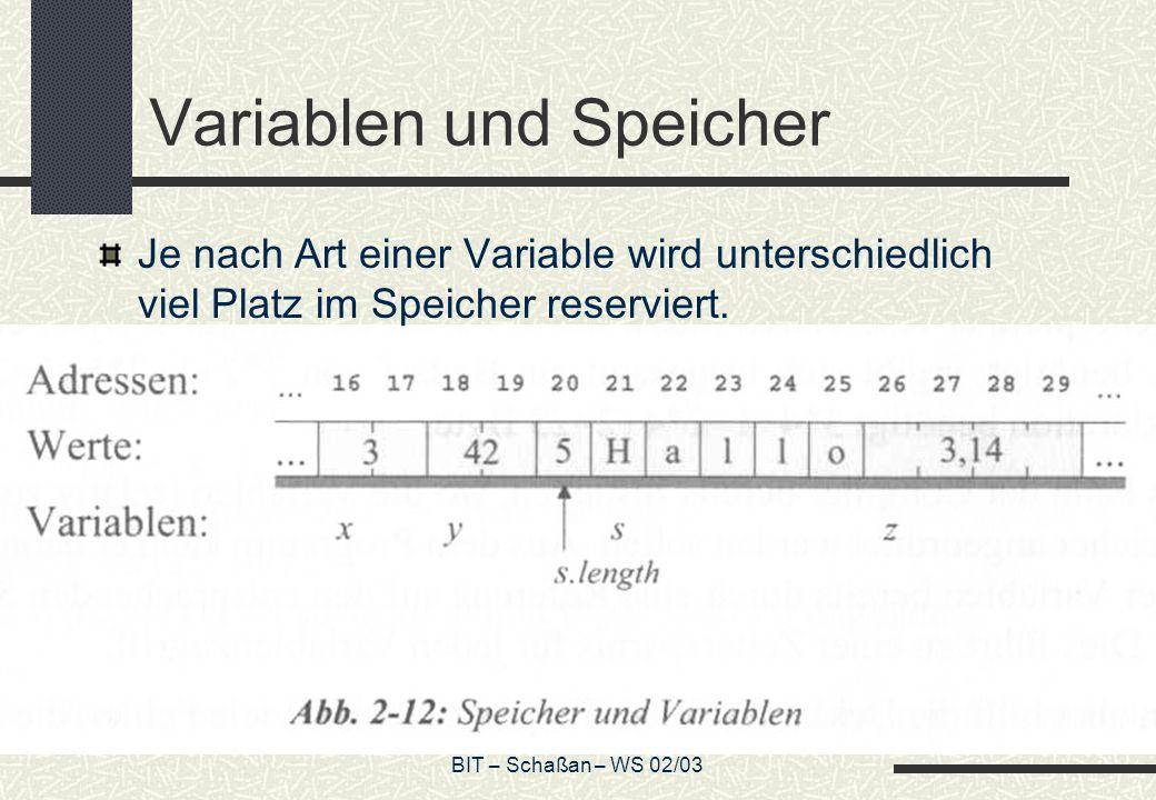 BIT – Schaßan – WS 02/03 Variablen und Speicher Je nach Art einer Variable wird unterschiedlich viel Platz im Speicher reserviert.