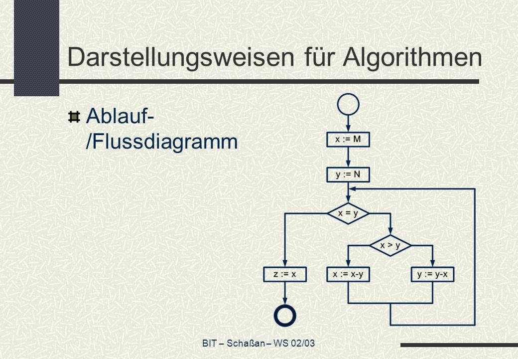 BIT – Schaßan – WS 02/03 Darstellungsweisen (2) In Pascal: BEGIN x := M ; y := N ; WHILE x <> y DO IF x > y THEN x := x-y ELSE y := y-x ; z := x ; END.