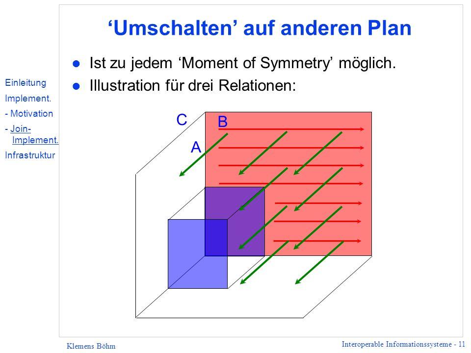 Interoperable Informationssysteme - 11 Klemens Böhm Umschalten auf anderen Plan l Ist zu jedem Moment of Symmetry möglich.