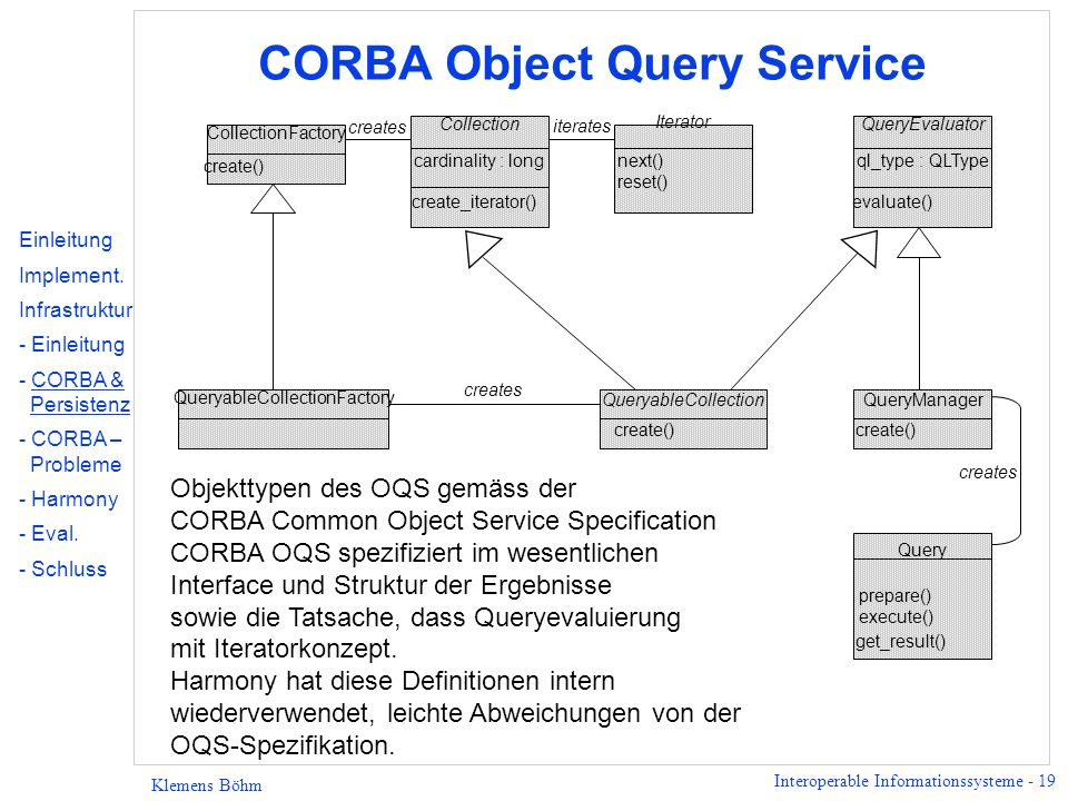Interoperable Informationssysteme - 19 Klemens Böhm CORBA Object Query Service Objekttypen des OQS gemäss der CORBA Common Object Service Specificatio