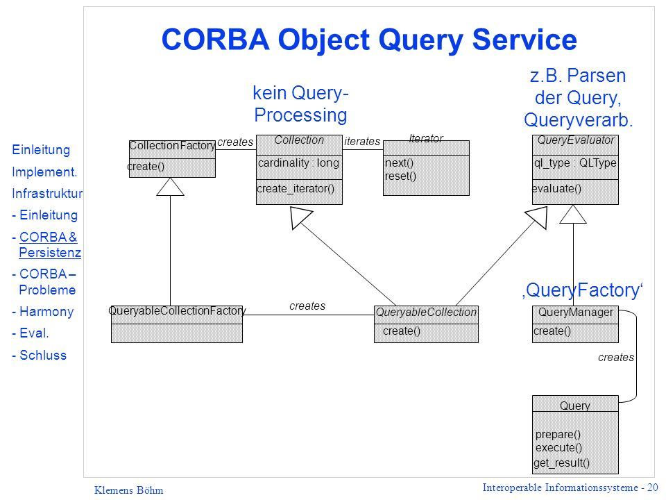Interoperable Informationssysteme - 20 Klemens Böhm CORBA Object Query Service QueryEvaluator ql_type : QLType evaluate() Collection cardinality : lon