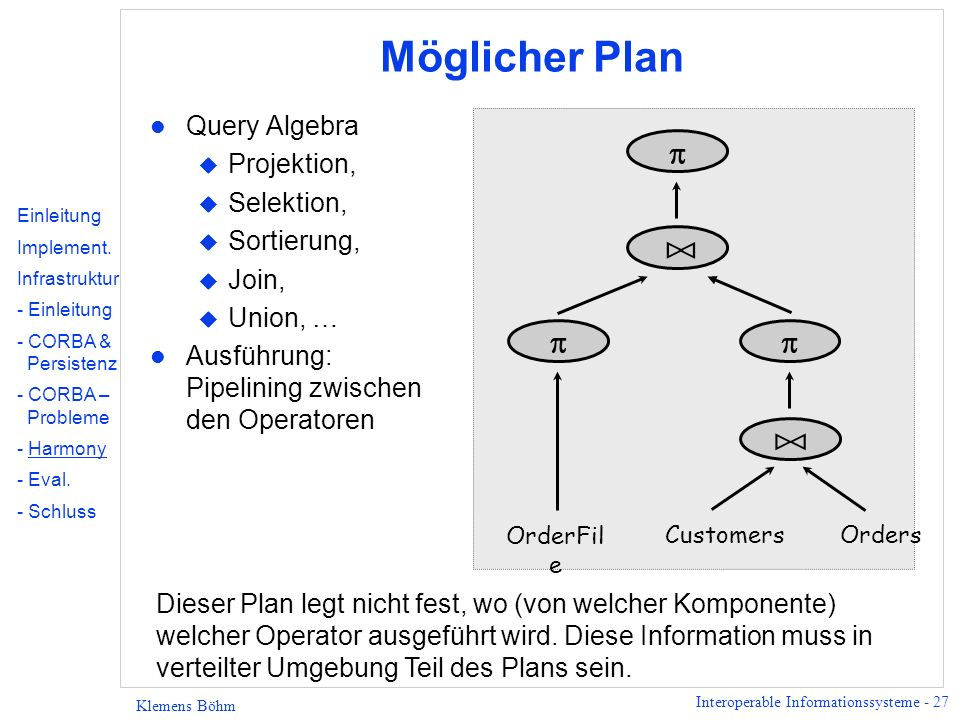 Interoperable Informationssysteme - 27 Klemens Böhm Möglicher Plan OrdersCustomers OrderFil e l Query Algebra u Projektion, u Selektion, u Sortierung,