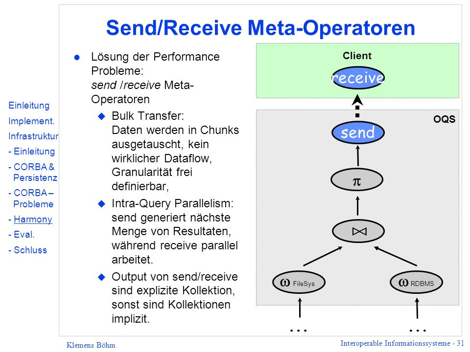 Interoperable Informationssysteme - 31 Klemens Böhm Send/Receive Meta-Operatoren FileSys RDBMS Client receive send... l Lösung der Performance Problem