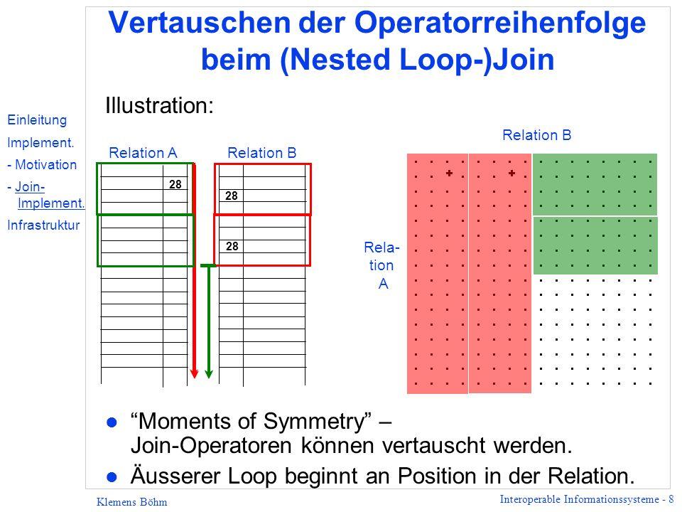 Interoperable Informationssysteme - 19 Klemens Böhm CORBA Object Query Service Objekttypen des OQS gemäss der CORBA Common Object Service Specification CORBA OQS spezifiziert im wesentlichen Interface und Struktur der Ergebnisse sowie die Tatsache, dass Queryevaluierung mit Iteratorkonzept.