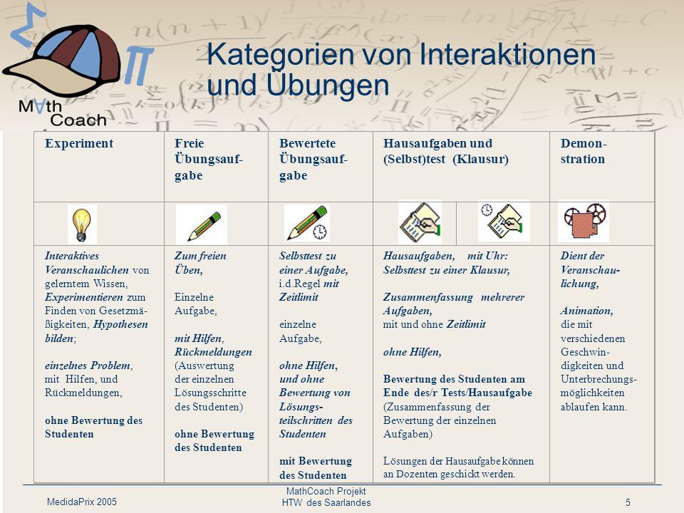 MedidaPrix 2005 MathCoach Projekt HTW des Saarlandes5 Personalisierte Darbietung des Lehrmaterials nach Lernziel und Lernfortschritt. Das Werkzeug erl