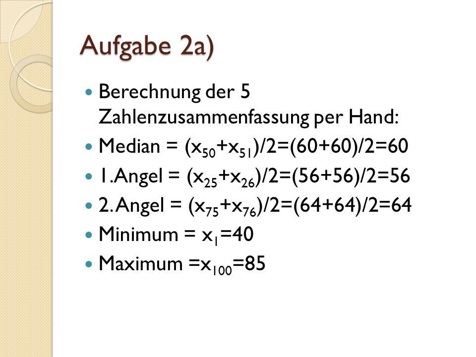 Aufgabe 2a) Berechnung der 5 Zahlenzusammenfassung per Hand: Median = (x 50 +x 51 )/2=(60+60)/2=60 1.Angel = (x 25 +x 26 )/2=(56+56)/2=56 2. Angel = (