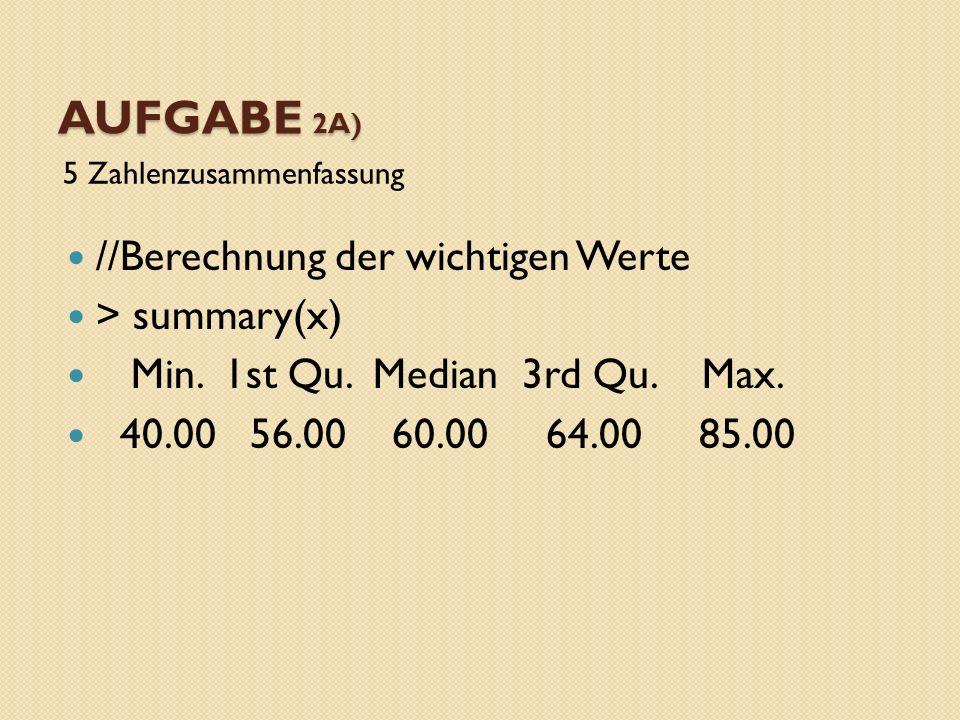 AUFGABE 2A) 5 Zahlenzusammenfassung //Berechnung der wichtigen Werte > summary(x) Min. 1st Qu. Median 3rd Qu. Max. 40.00 56.00 60.00 64.00 85.00