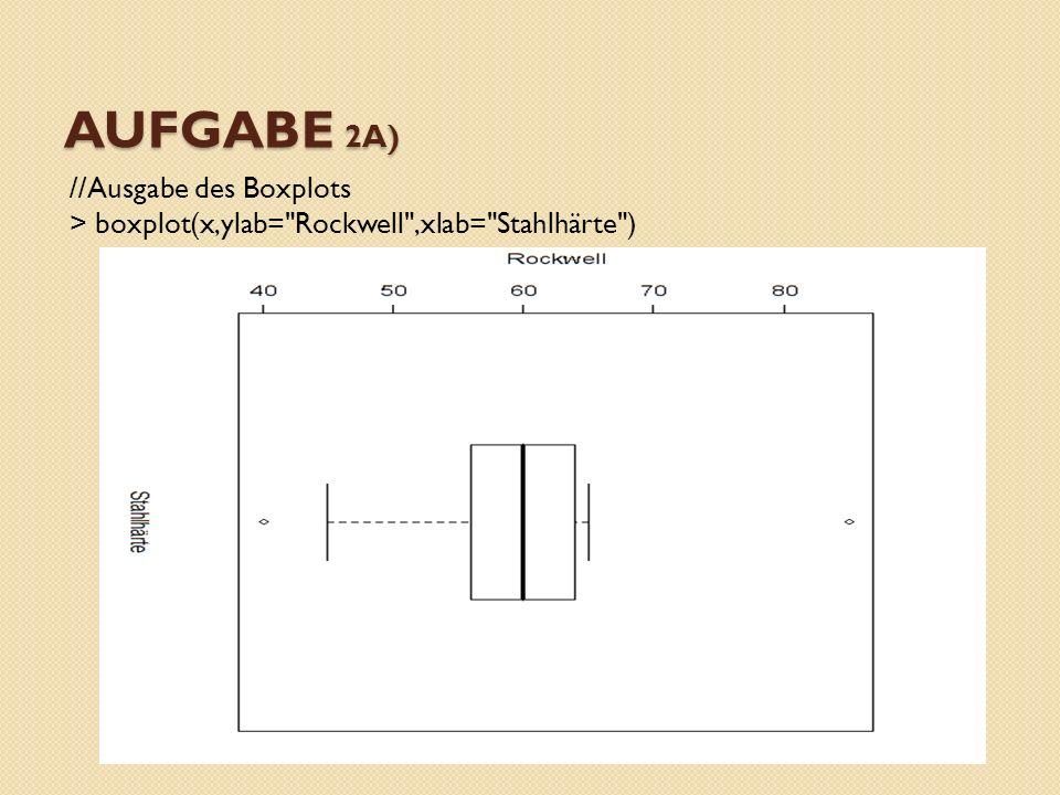 AUFGABE 2A) //Ausgabe des Boxplots > boxplot(x,ylab=