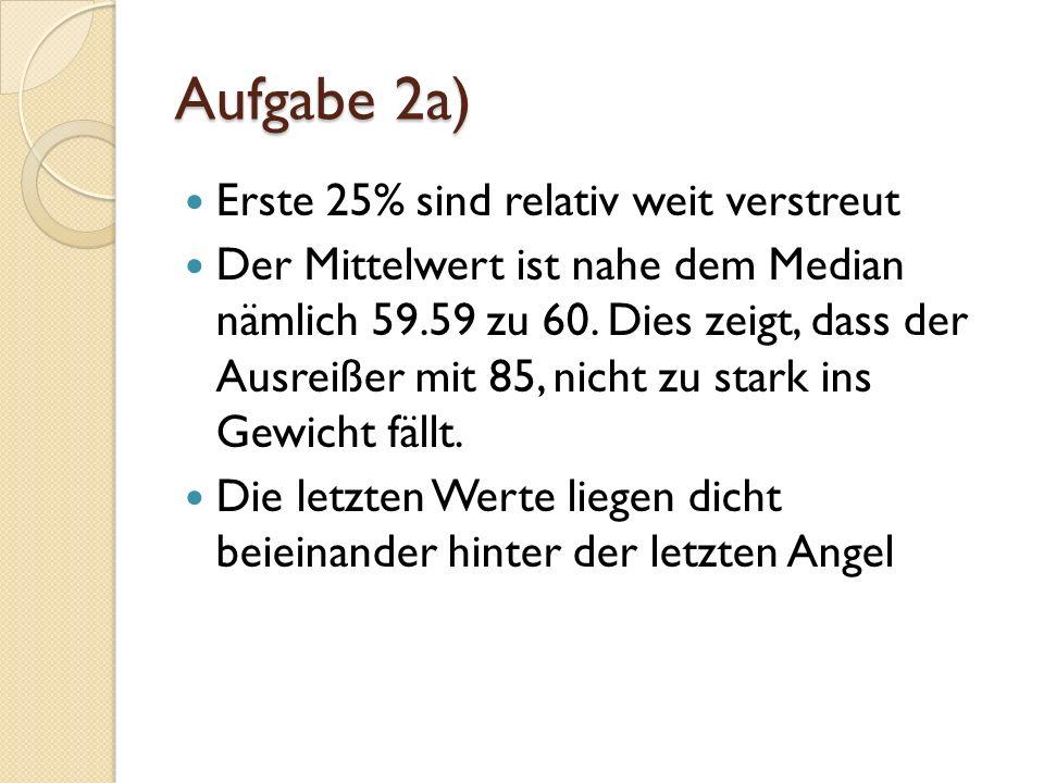 Aufgabe 2a) Erste 25% sind relativ weit verstreut Der Mittelwert ist nahe dem Median nämlich 59.59 zu 60. Dies zeigt, dass der Ausreißer mit 85, nicht